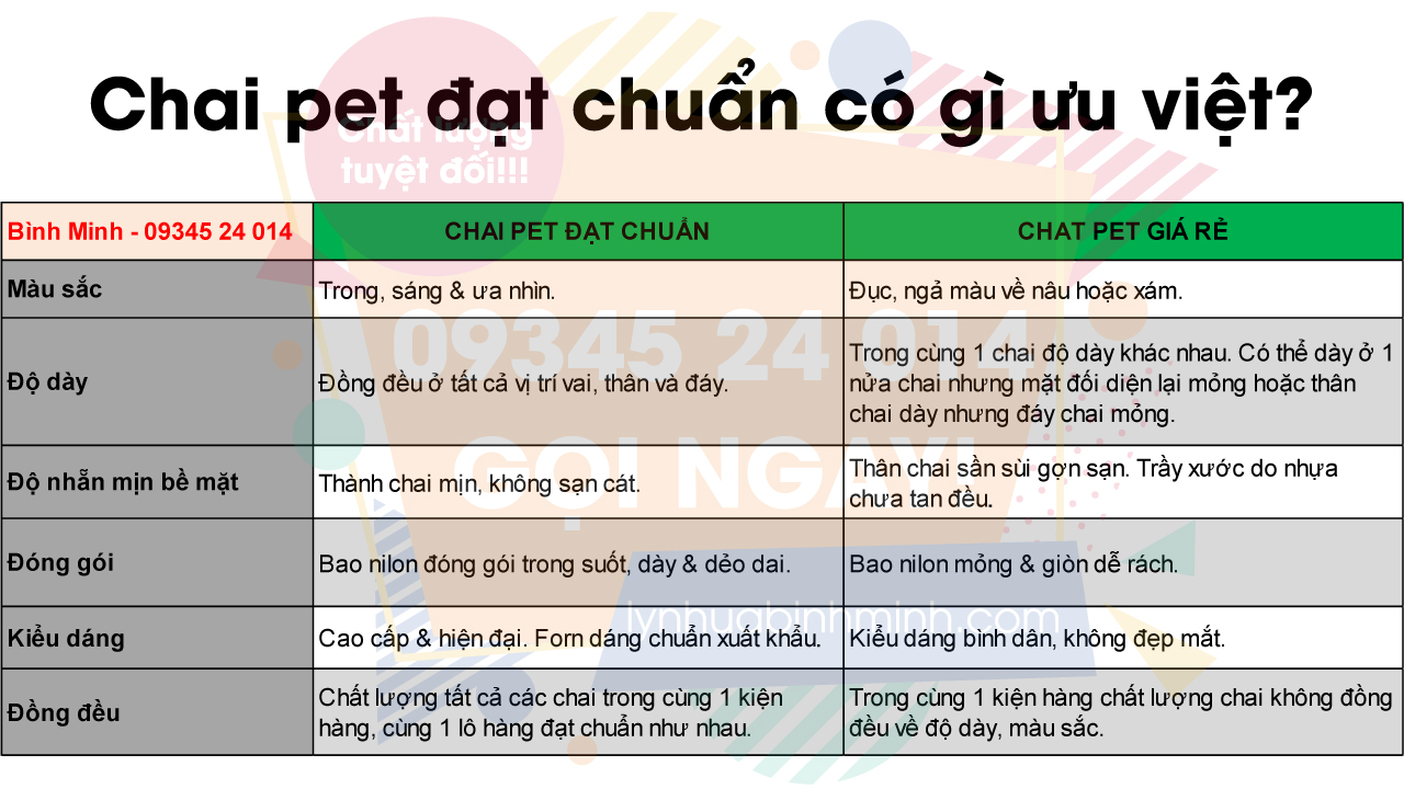 Chai-pet-dat-chuan-co-gi-uu-viet